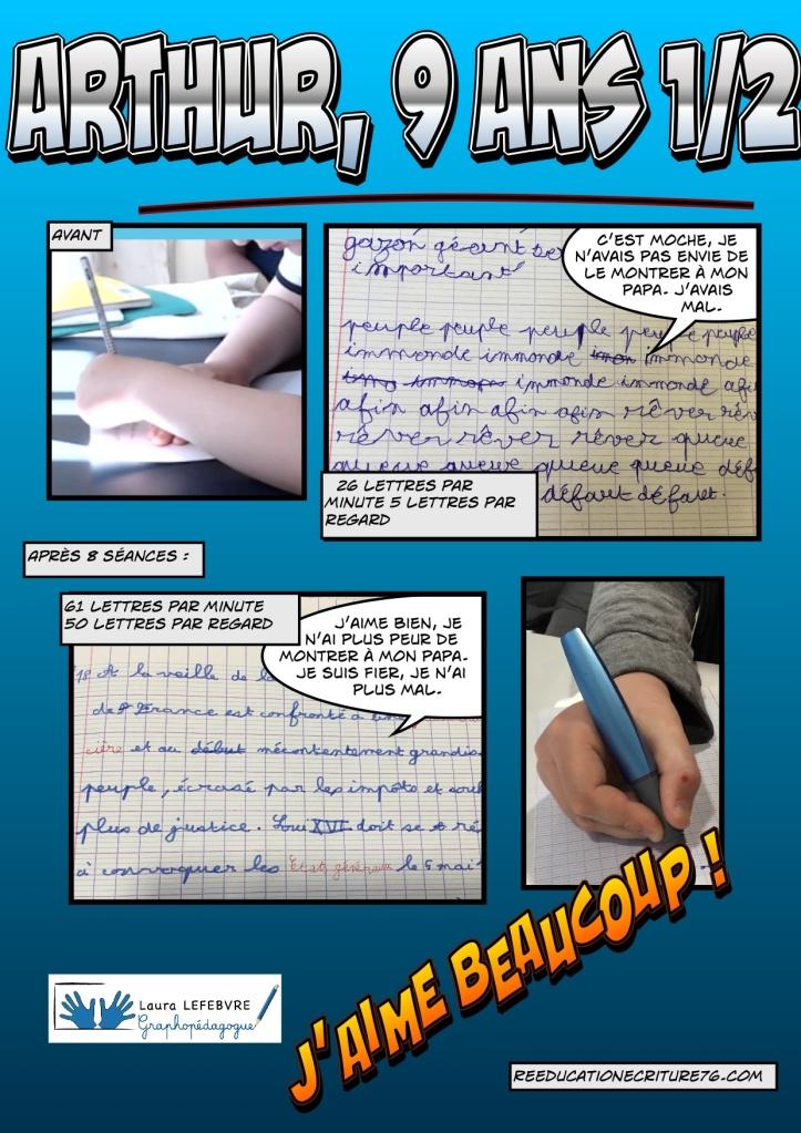 graphopédagogue rééducation écriture Laura Lefebvre Association 5E